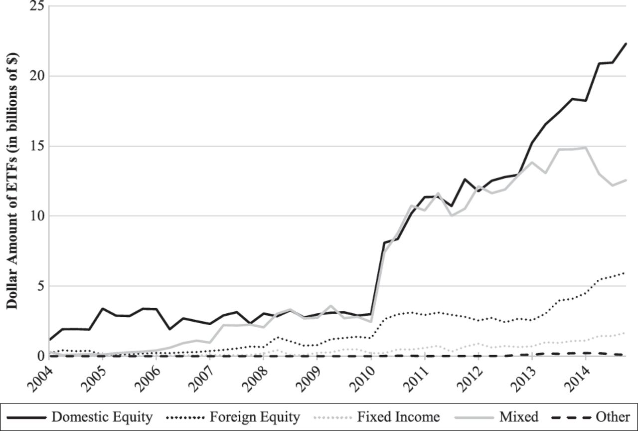 ETFs within a Mutual Fund's Portfolio | The Journal of Index
