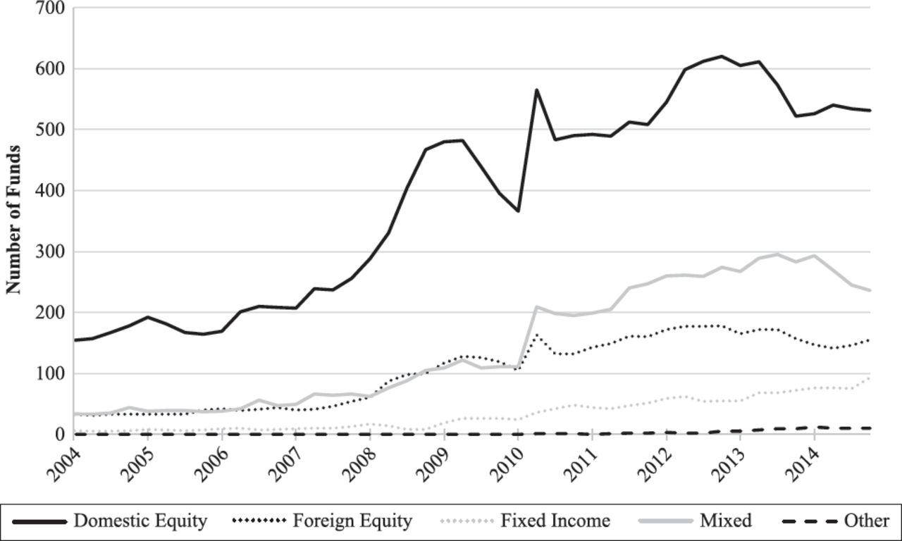 ETFs within a Mutual Fund's Portfolio | The Journal of Index Investing